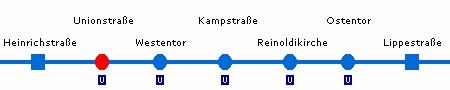 Linienplan der Ost-West-Strecke